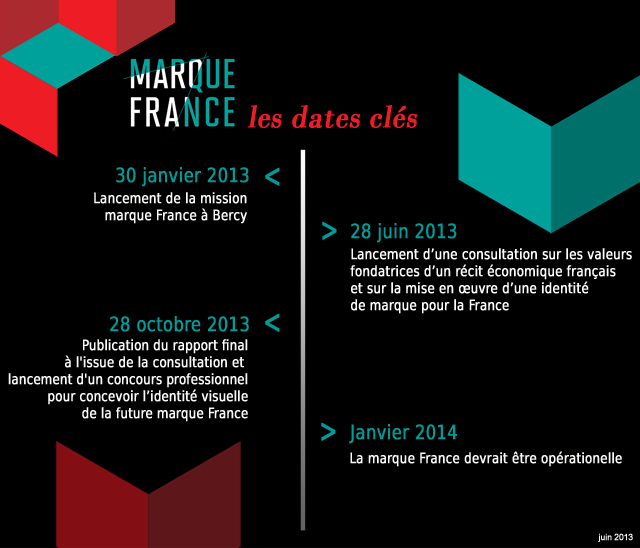 infographie_marque_france